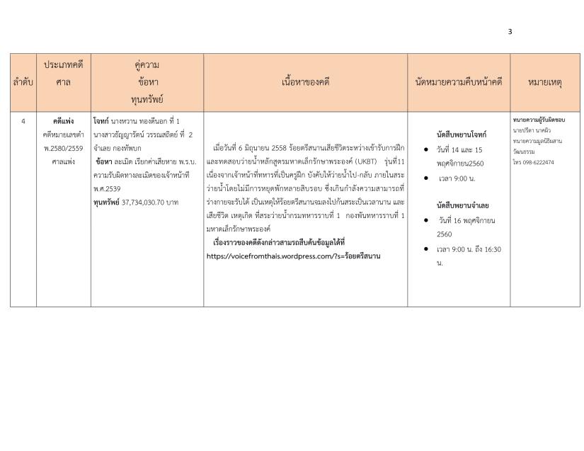 นัดหมายคดีมูลนิธิผสานวัฒนธรรมประจำเดือนพฤศจิกายน 2560 -3