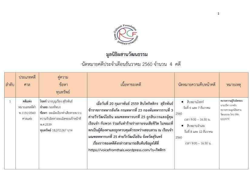 นัดหมายคดีมูลนิธิผสานวัฒนธรรมประจำเดือนธันวาคม 2560-1