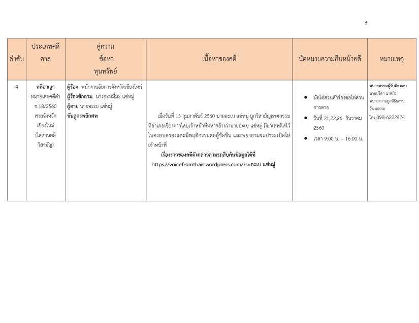 นัดหมายคดีมูลนิธิผสานวัฒนธรรมประจำเดือนธันวาคม 2560-3