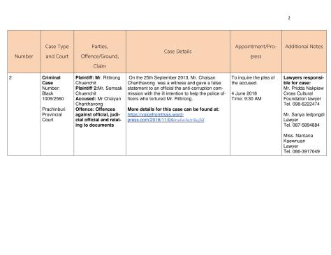 Case schedule June 2018-2