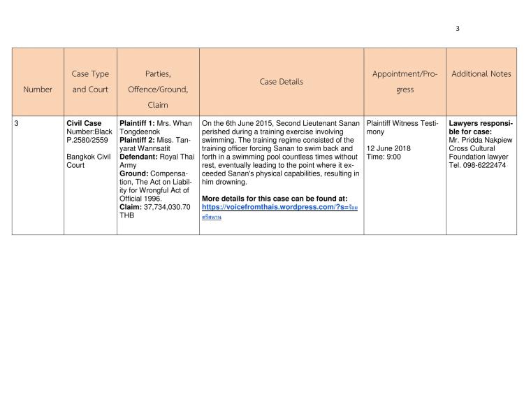 Case schedule June 2018-3