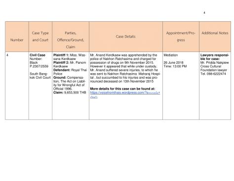 Case schedule June 2018-4