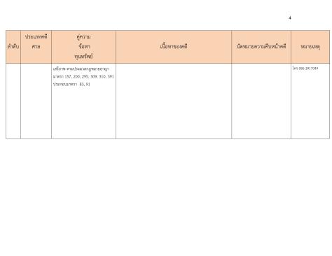 นัดหมายคดีมูลนิธิผสานวัฒนธรรมประจำเดือนสิงหาคม 2561-4