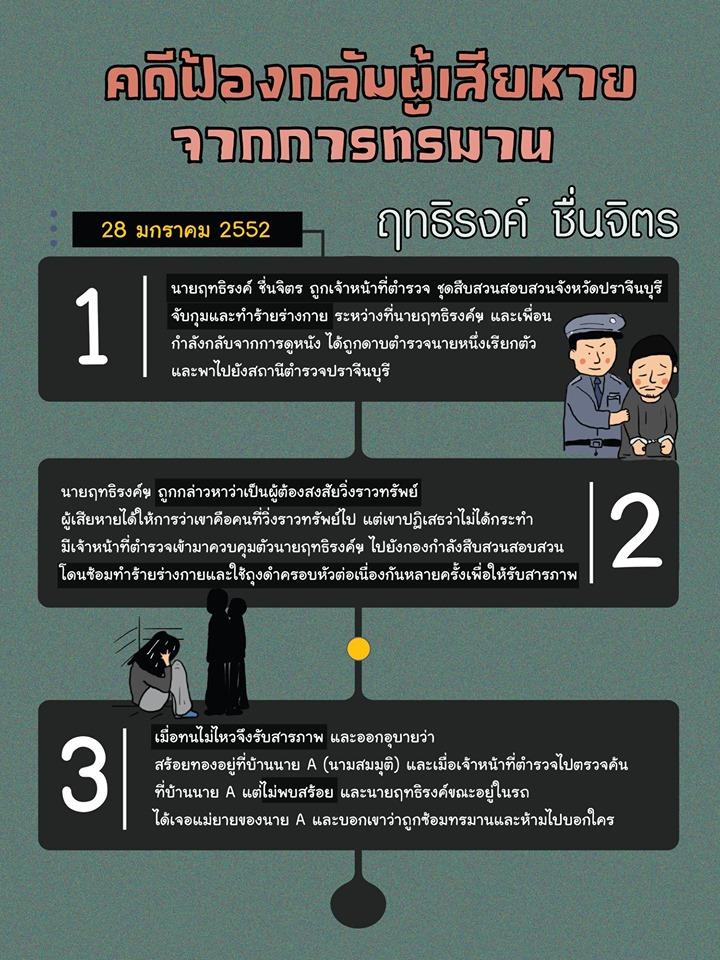 RitHiRong Case1.jpg